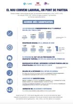 Infografia II Conveni Laboral del SISCAT 2017-2020