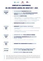 Complint compromisos del nou Conveni Laboral del SISCAT 2017-2020