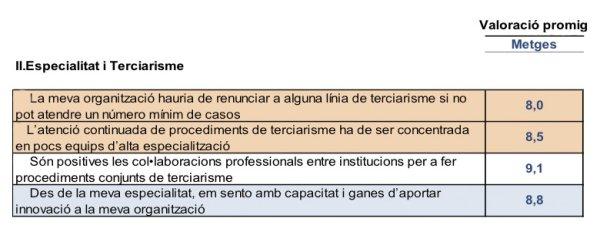 grups focals, debat professionals, terciarisme i especialitat, professionals mèdics, resultats quantitatius