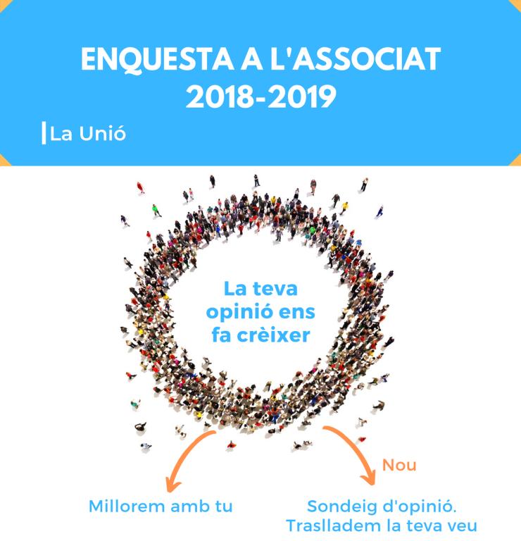 nquesta a l'Associat 2018-19