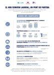 Infografia II Conveni Laboral SISCAT 2017-2020. Un punt de partida
